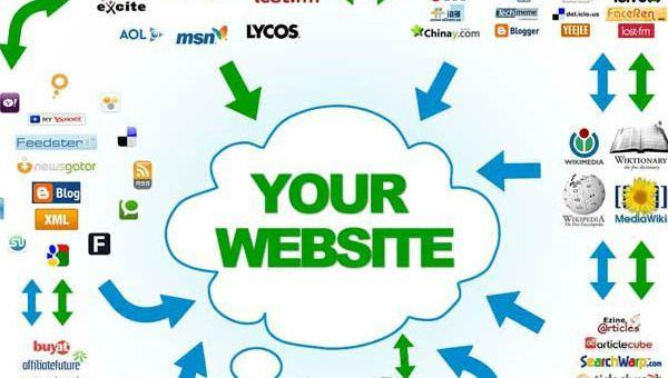 Ce tipuri de site-uri exista?