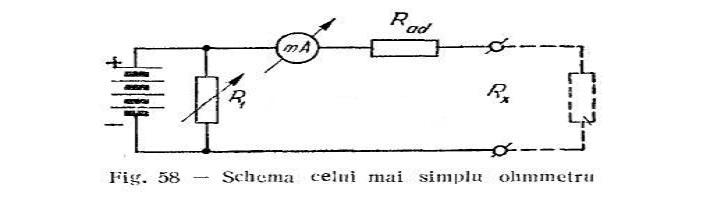 Cum se masoara rezistenta electrica?